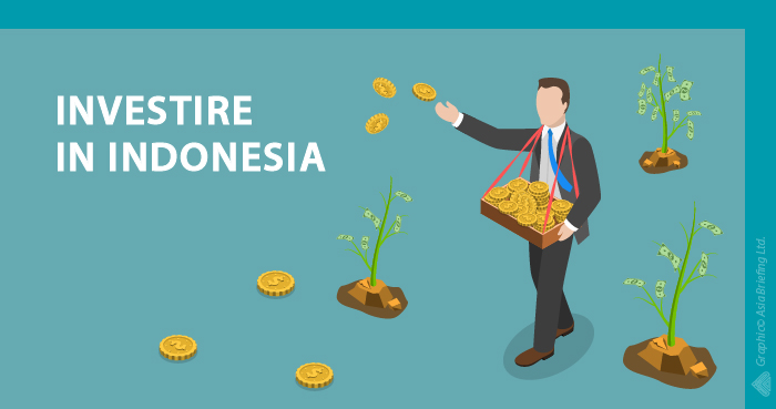inb-investire-in-indonesia